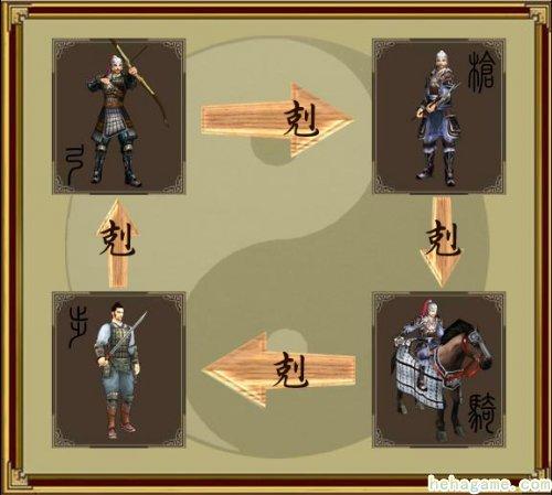《王者世界》烽火传遍台湾香港澳门,战国汗青由你改写