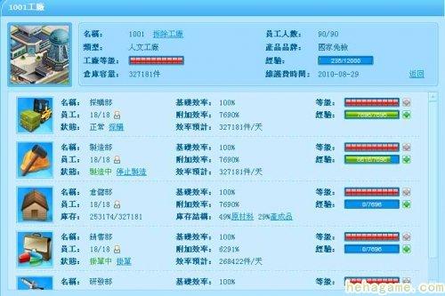 《大富人web》facebook活泼用户飙近5000 9月1日初次大改版
